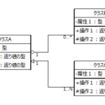 クラス図(UML)まとめ&Excelでのサンプル図
