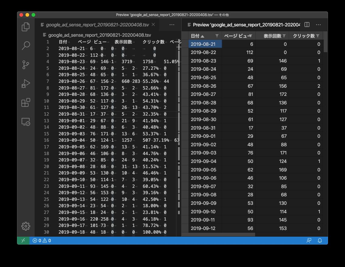 VSCode拡張機能ExcelViewerのプレビュー画面の例