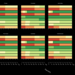 VS Codeのイケメンすぎる分析&可視化ツールSand Danceの使い方